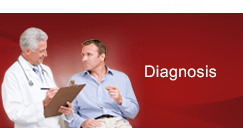 Diagnosis - Mr.Andrew Jenkinson - GALL BLADDER SURGERY London